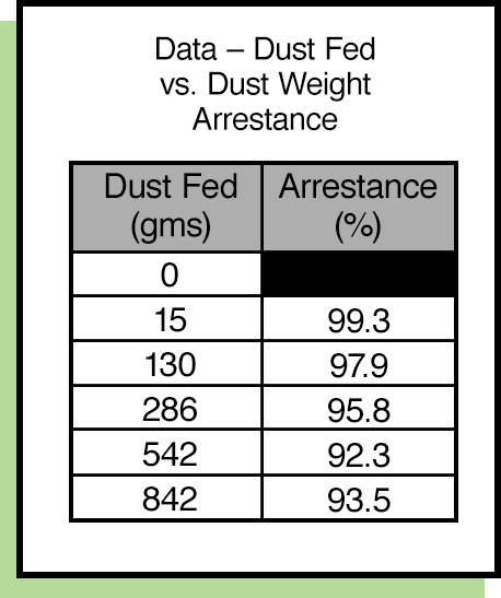 dust fed2